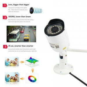 Wireless IP Camera Email Alarm Night Vision Motion Waterproof