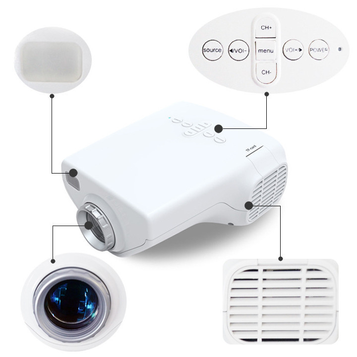 Popular E03 Tv Projector Mini Led Projector Home Theater: Mini LED Projector E03 16W ,Mini LED HDMI Projector E03
